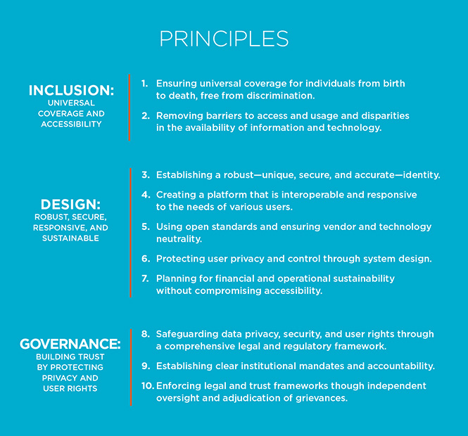 jpeg of principles one page