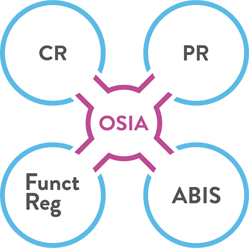 osia integrated id